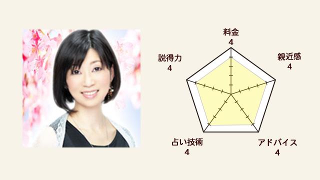 占い師 香桜(カオン)先生の評価