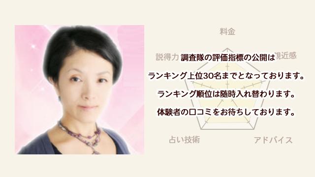 電話占いウラナ 寿(コトブキ)先生の評価指標