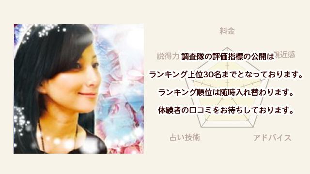 電話占いカリス 菊理(くくり)先生の評価指標