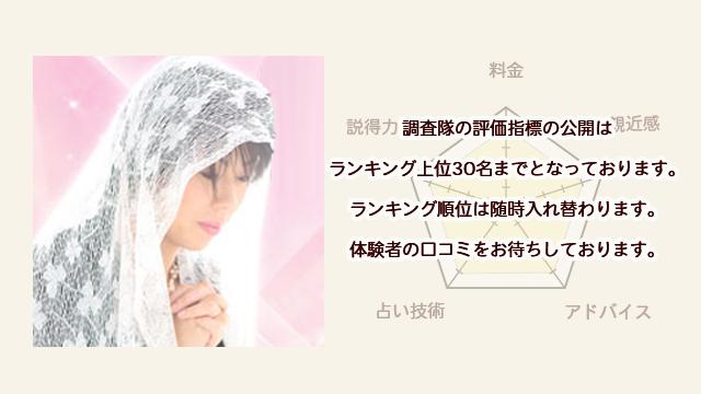 電話占いウラナ 夢咲(ユメサキ)先生の評価指標