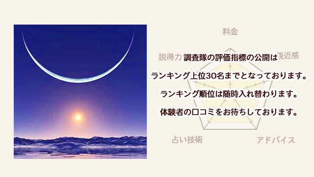 希望(のぞみ)先生の評価指標【電話占いフィール】