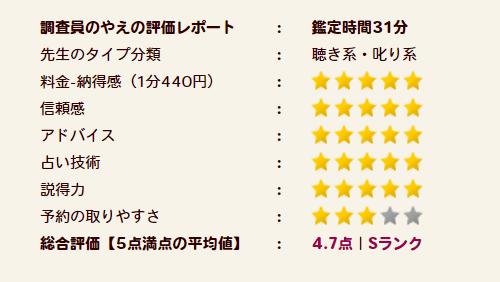 千花先生の評価Sランク