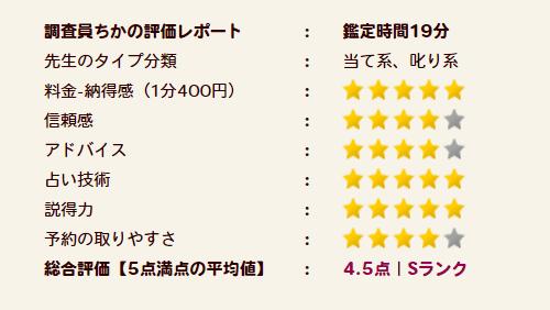 香桜先生の評価Sランク