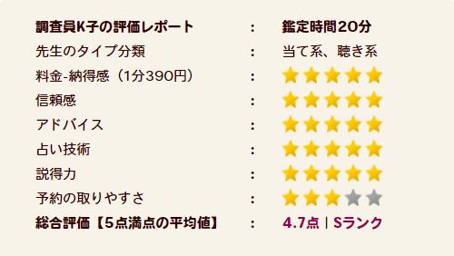 魅理亜先生の評価Sランク