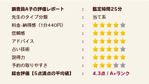 瑠璃華先生の評価A+ランク