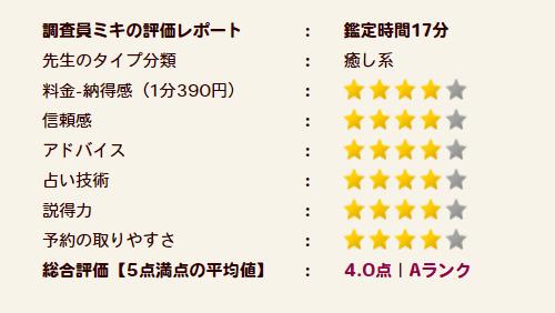 紗江子先生の評価Aランク