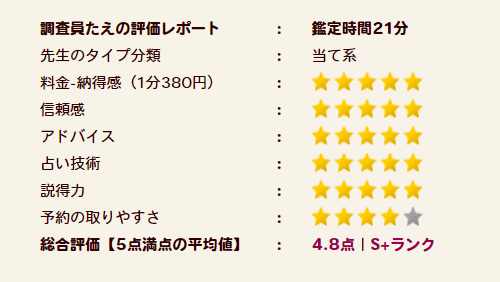 月村天音先生の評価S+ランク