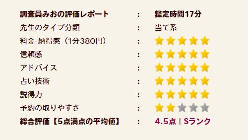 七波(ななみ)先生の評価Sランク
