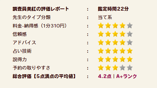 妙華(あげは)先生の評価A+ランク