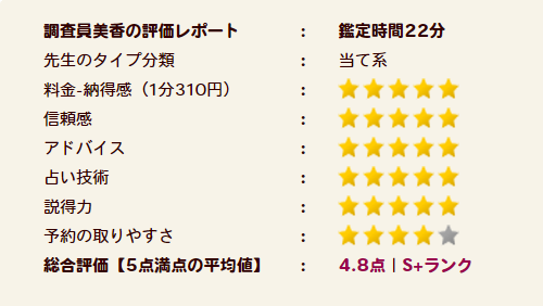 神奏先生の評価S+ランク