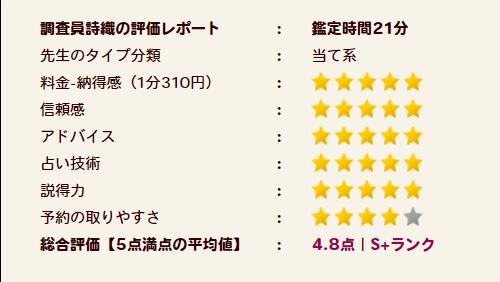桜子(ももこ)先生の評価S+ランク